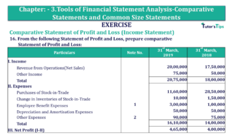 Question No. 16 Chapter No.3 T.S. Grewal 2 Book Part B min 360x202 - Tools of Financial Statement Analysis - Book Solution