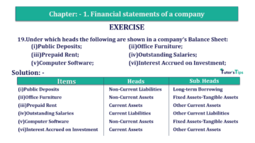 Question No. 19 Chapter No.1 T.S. Grewal 2 Book Part B min 360x202 - Chapter No. 1 - Financial Statements of a Company