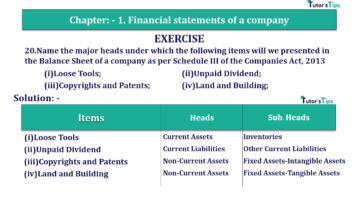 Question No. 20 Chapter No.1 T.S. Grewal 2 Book Part B min 360x202 - Chapter No. 1 - Financial Statements of a Company