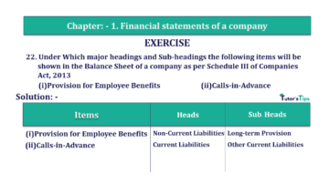 Question No. 22 Chapter No.1 T.S. Grewal 2 Book Part B min 360x202 - Chapter No. 1 - Financial Statements of a Company