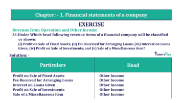 Question No. 31 Chapter No.1 T.S. Grewal 2 Book Part B min 360x202 - Chapter No. 1 - Financial Statements of a Company