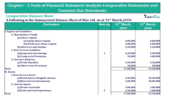 Question No. 4 Chapter No.3 T.S. Grewal 2 Book Part B min 360x202 - Tools of Financial Statement Analysis - Book Solution