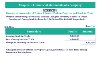 Question No. 40 Chapter No.1 T.S. Grewal 2 Book Part B min 360x202 - Chapter No. 1 - Financial Statements of a Company