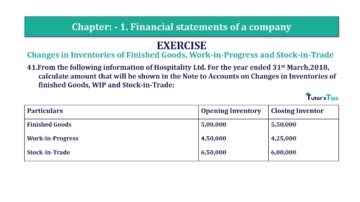Question No. 41 Chapter No.1 T.S. Grewal 2 Book Part B min 360x202 - Chapter No. 1 - Financial Statements of a Company