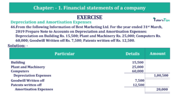 Question No. 46 Chapter No.1 T.S. Grewal 2 Book Part B min 360x202 - Chapter No. 1 - Financial Statements of a Company