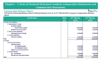 Question No. 5 Chapter No.3 T.S. Grewal 2 Book Part B min 360x202 - Tools of Financial Statement Analysis - Book Solution