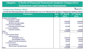 Question No. 6 Chapter No.3 T.S. Grewal 2 Book Part B min 360x202 - Tools of Financial Statement Analysis - Book Solution