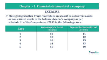 Question No. 7 Chapter No.1 T.S. Grewal 2 Book Part B min 360x202 - Chapter No. 1 - Financial Statements of a Company