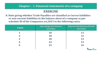 Question No. 8 Chapter No.1 T.S. Grewal 2 Book Part B min 360x202 - Chapter No. 1 - Financial Statements of a Company