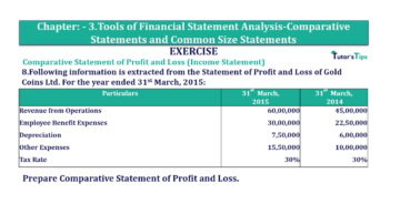 Question No. 8 Chapter No.3 T.S. Grewal 2 Book Part B min 360x202 - Tools of Financial Statement Analysis - Book Solution