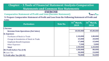 Question No. 9 Chapter No.3 T.S. Grewal 2 Book Part B min 360x202 - Tools of Financial Statement Analysis - Book Solution