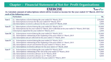 Question No.16 Chapter No.1 T.S. Grewal 2 Book Part A 2019 Solution min min 360x202 - Chapter No. 1 - Financial Statement of Not-For-Profit Organisations