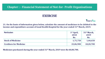 Question No.21 Chapter No.1 T.S. Grewal 2 Book Part A 2019 Solution min min 360x202 - Chapter No. 1 - Financial Statement of Not-For-Profit Organisations