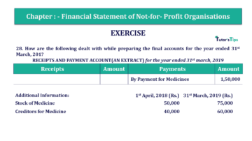Question No.28 Chapter No.1 T.S. Grewal 2 Book Part A 2019 Solution min min 360x202 - Chapter No. 1 - Financial Statement of Not-For-Profit Organisations