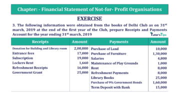 Question No.3 Chapter No.1 T.S. Grewal 2 Book Part A 2019 Solution min min 360x202 - Chapter No. 1 - Financial Statement of Not-For-Profit Organisations