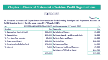 Question No.36 Chapter No.1 T.S. Grewal 2 Book Part A 2019 Solution min min 360x202 - Chapter No. 1 - Financial Statement of Not-For-Profit Organisations