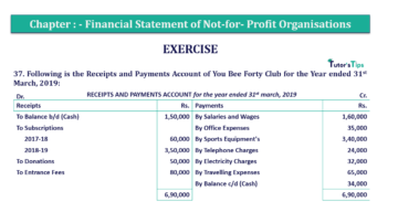 Question No.37 Chapter No.1 T.S. Grewal 2 Book Part A 2019 Solution min min 360x202 - Chapter No. 1 - Financial Statement of Not-For-Profit Organisations