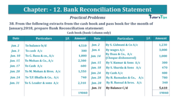 Question No.38 Chapter No.12 T.S. Grewal 1 Book 2019 Solution min min 360x202 - Bank Reconciliation Statement – T.S. Grewal 11 Class – Book Solution
