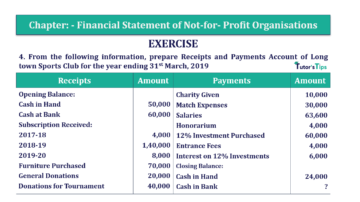 Question No.4 Chapter No.1 T.S. Grewal 2 Book Part A 2019 Solution min min 360x202 - Chapter No. 1 - Financial Statement of Not-For-Profit Organisations