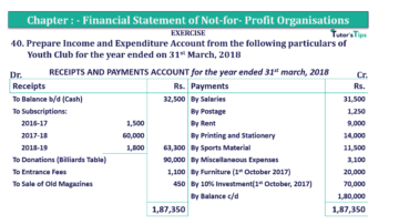 Question No.40 Chapter No.1 T.S. Grewal 2 Book Part A 2019 Solution min min 360x202 - Chapter No. 1 - Financial Statement of Not-For-Profit Organisations