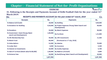Question No.41 Chapter No.1 T.S. Grewal 2 Book Part A 2019 Solution min min 360x202 - Chapter No. 1 - Financial Statement of Not-For-Profit Organisations