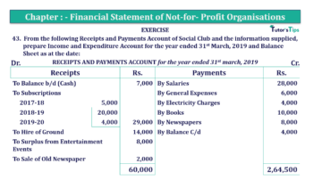Question No.43 Chapter No.1 T.S. Grewal 2 Book Part A 2019 Solution min min 360x202 - Chapter No. 1 - Financial Statement of Not-For-Profit Organisations