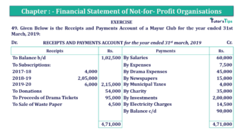 Question No.49 Chapter No.1 T.S. Grewal 2 Book Part A 2019 Solution min min 360x202 - Chapter No. 1 - Financial Statement of Not-For-Profit Organisations