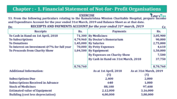 Question No.53 Chapter No.1 T.S. Grewal 2 Book Part A 2019 Solution min min 360x202 - Chapter No. 1 - Financial Statement of Not-For-Profit Organisations
