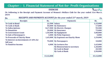 Question No.54 Chapter No.1 T.S. Grewal 2 Book Part A 2019 Solution min min 360x202 - Chapter No. 1 - Financial Statement of Not-For-Profit Organisations