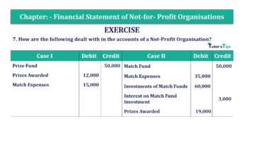 Question No.7 Chapter No.1 T.S. Grewal 2 Book Part A 2019 Solution min min 360x202 - Chapter No. 1 - Financial Statement of Not-For-Profit Organisations