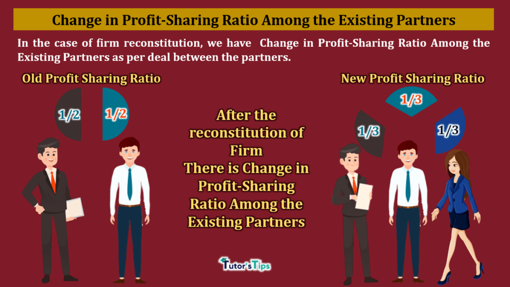 Change in Profit-Sharing Ratio Among the Existing Partners