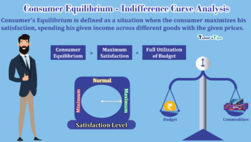 Consumer Equilibrium Indifference Curve Analysis min 360x204 - Business Economics