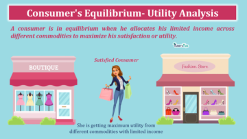 Consumer Equilibrium utility analysis min 360x203 - Learn Accounting, GST, Economics and Microsoft Excel