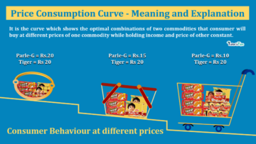 Price Consumption Curve Meaning and Explanation min 360x203 - Business Economics