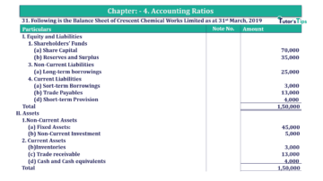 Question No. 31 Chapter No.4 T.S. Grewal 2 Book Part B min 360x202 - Chapter No. 4 - Accounting Ratios - Solution - Class 12