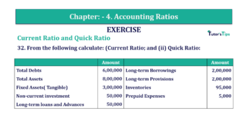 Question No. 32 Chapter No.4 T.S. Grewal 2 Book Part B min 360x202 - Chapter No. 4 - Accounting Ratios - Solution - Class 12