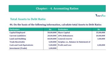 Question No. 46 Chapter No.4 T.S. Grewal 2 Book Part B min 360x202 - Chapter No. 4 - Accounting Ratios - Solution - Class 12