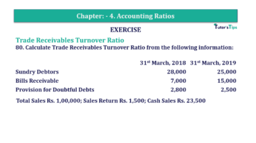 Question No. 80 Chapter No.4 T.S. Grewal 2 Book Part B min 360x202 - Chapter No. 4 - Accounting Ratios - Solution - Class 12