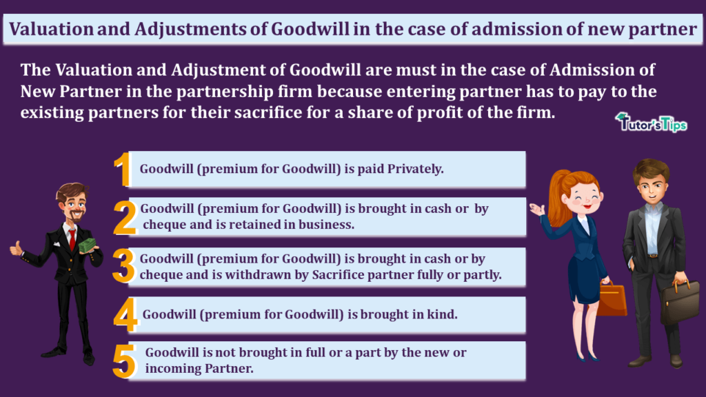 Valuation and Adjustment of Goodwill in the case of Admission of New Partner