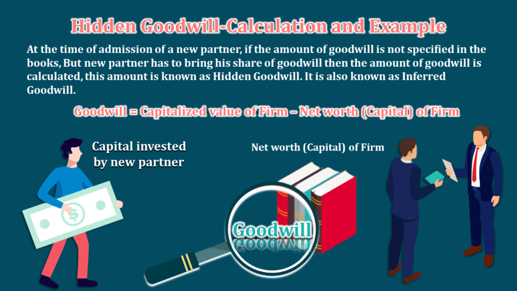 Hidden Goodwill Calculation and Example