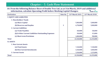 Question No. 10 Chapter No.5 T.S. Grewal 2 Book Part B min 360x202 - Chapter No. 5 - Cash Flow Statement - Solution - Class 12