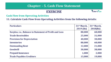 Question No. 11 Chapter No.5 T.S. Grewal 2 Book Part B min 360x202 - Chapter No. 5 - Cash Flow Statement - Solution - Class 12
