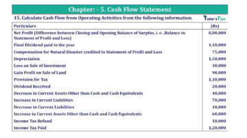Question No. 15 Chapter No.5 T.S. Grewal 2 Book Part B min 360x202 - Chapter No. 5 - Cash Flow Statement - Solution - Class 12