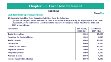 Question No. 19 Chapter No.5 T.S. Grewal 2 Book Part B min 360x202 - Chapter No. 5 - Cash Flow Statement - Solution - Class 12