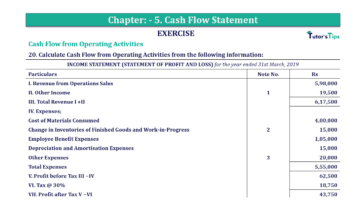 Question No. 20 Chapter No.5 T.S. Grewal 2 Book Part B min 360x202 - Chapter No. 5 - Cash Flow Statement - Solution - Class 12