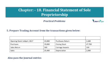 Question No.05 Chapter No.18 T.S. Grewal 1 Book 2019 Solution min min 360x202 - Chapter No. 18 - Financial Statements of Sole Proprietorship - Solution