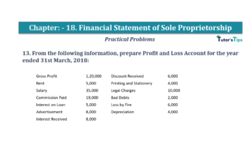 Question No.13 Chapter No.18 T.S. Grewal 1 Book 2019 Solution min min 360x202 - Chapter No. 18 - Financial Statements of Sole Proprietorship - Solution