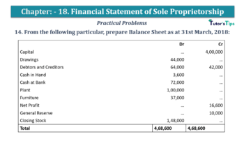 Question No.14 Chapter No.18 T.S. Grewal 1 Book 2019 Solution min min 360x202 - Chapter No. 18 - Financial Statements of Sole Proprietorship - Solution