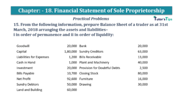 Question No.15 Chapter No.18 T.S. Grewal 1 Book 2019 Solution min min 360x202 - Chapter No. 18 - Financial Statements of Sole Proprietorship - Solution