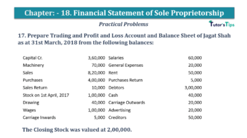 Question No.17 Chapter No.18 T.S. Grewal 1 Book 2019 Solution min min 360x202 - Chapter No. 18 - Financial Statements of Sole Proprietorship - Solution